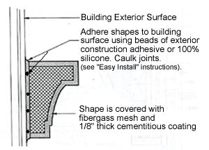 Exterior Stucco Trim stucco - stucco trim foam trim e-z do it yourself install
